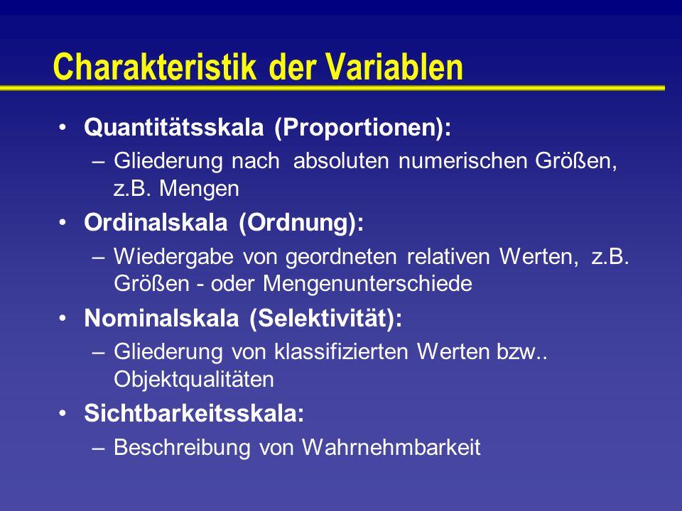Charakteristik der Variablen Quantitätsskala (Proportionen): –Gliederung nach absoluten numerischen Größen, z.B.