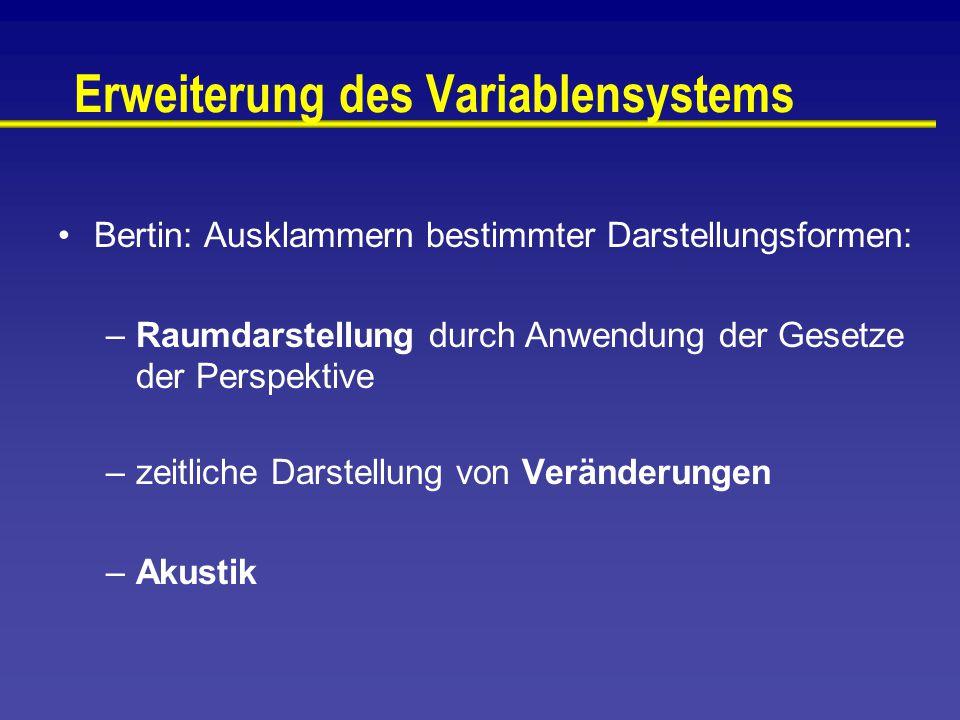 Erweiterung des Variablensystems Bertin: Ausklammern bestimmter Darstellungsformen: –Raumdarstellung durch Anwendung der Gesetze der Perspektive –zeitliche Darstellung von Veränderungen –Akustik
