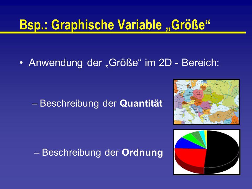 """Bsp.: Graphische Variable """"Größe Anwendung der """"Größe im 2D - Bereich: –Beschreibung der Quantität –Beschreibung der Ordnung"""