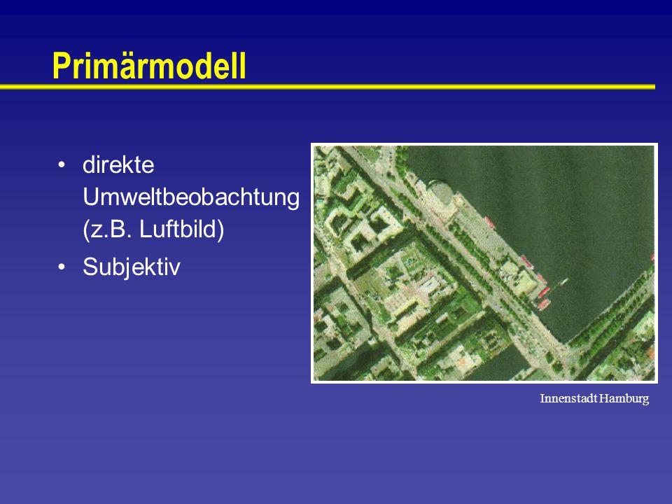 Primärmodell direkte Umweltbeobachtung (z.B. Luftbild) Subjektiv Innenstadt Hamburg