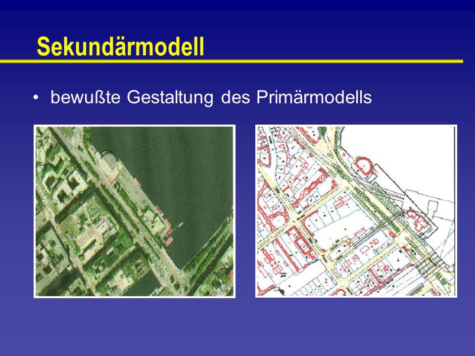 Sekundärmodell bewußte Gestaltung des Primärmodells