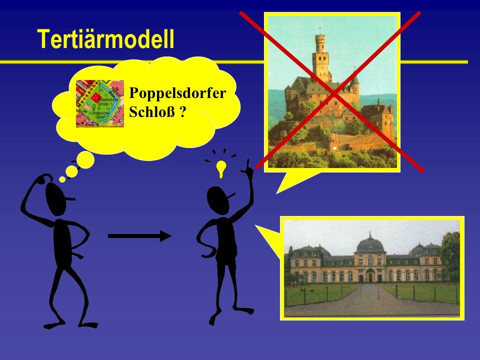 Tertiärmodell Poppelsdorfer Schloß