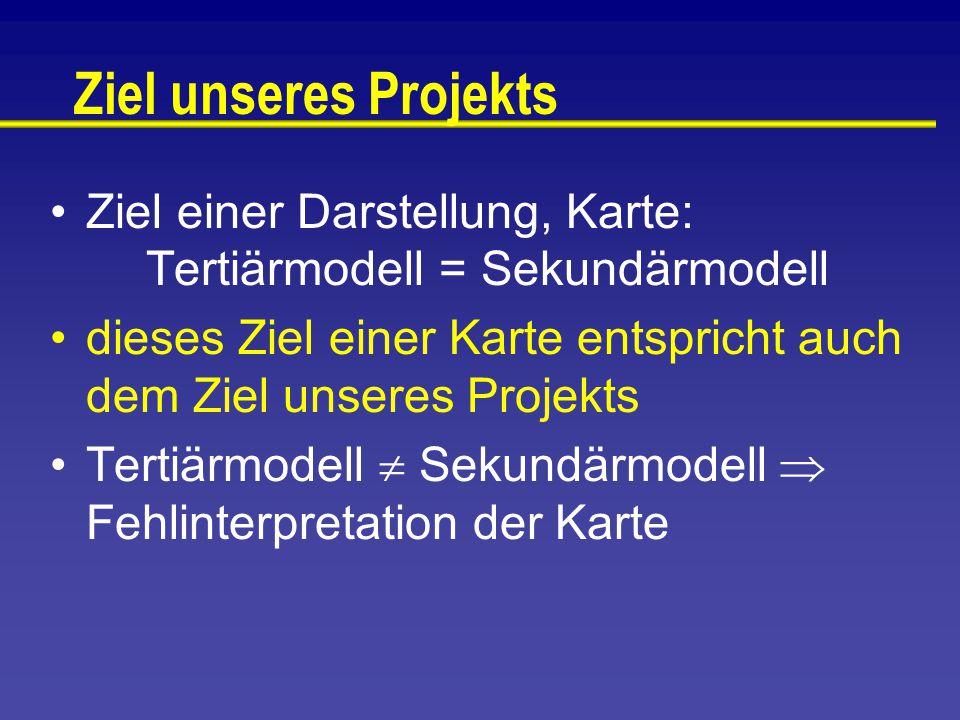 Ziel unseres Projekts Ziel einer Darstellung, Karte: Tertiärmodell = Sekundärmodell dieses Ziel einer Karte entspricht auch dem Ziel unseres Projekts Tertiärmodell  Sekundärmodell  Fehlinterpretation der Karte