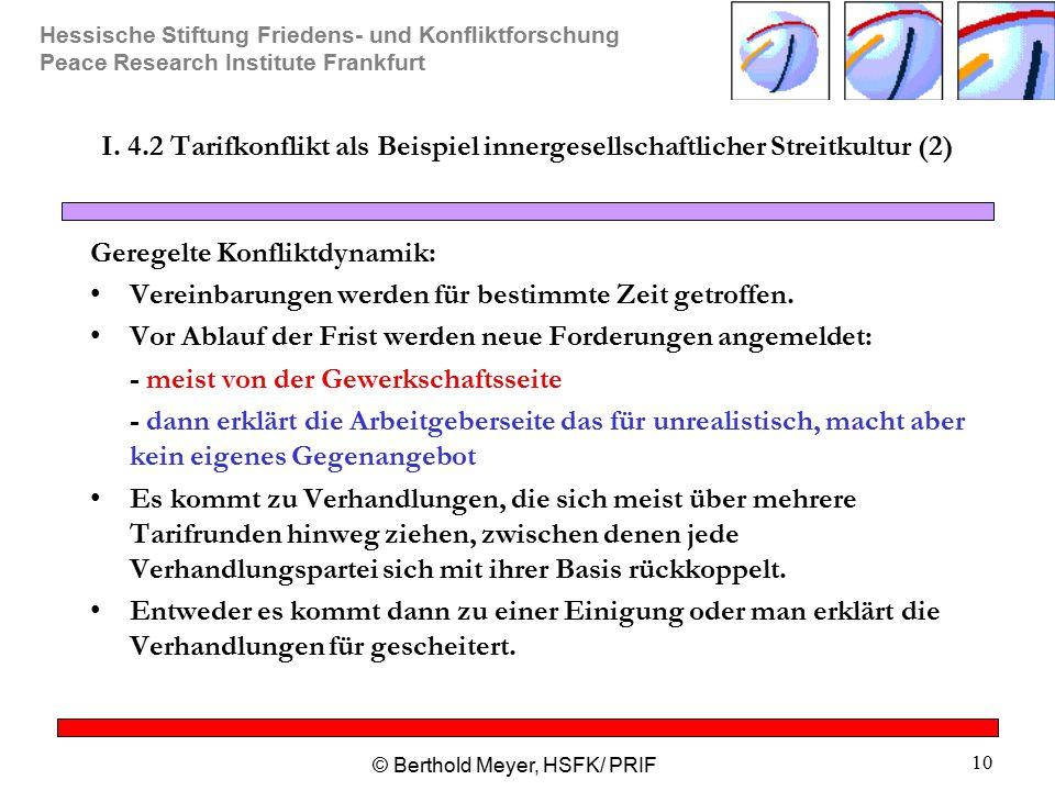 Hessische Stiftung Friedens- und Konfliktforschung Peace Research Institute Frankfurt © Berthold Meyer, HSFK/ PRIF 10 I. 4.2 Tarifkonflikt als Beispie