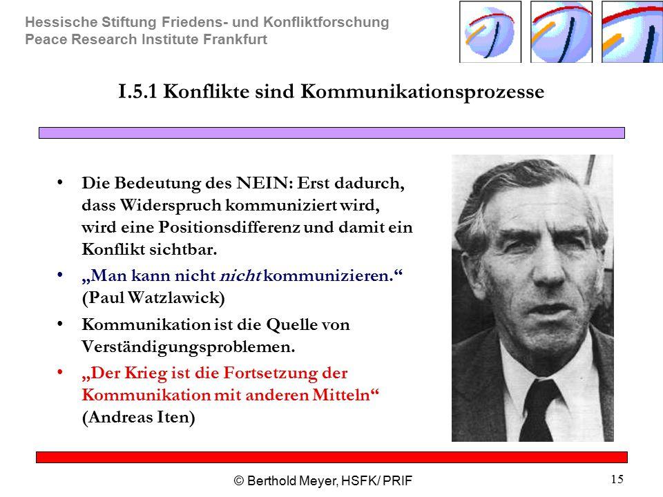 Hessische Stiftung Friedens- und Konfliktforschung Peace Research Institute Frankfurt © Berthold Meyer, HSFK/ PRIF 15 I.5.1 Konflikte sind Kommunikati