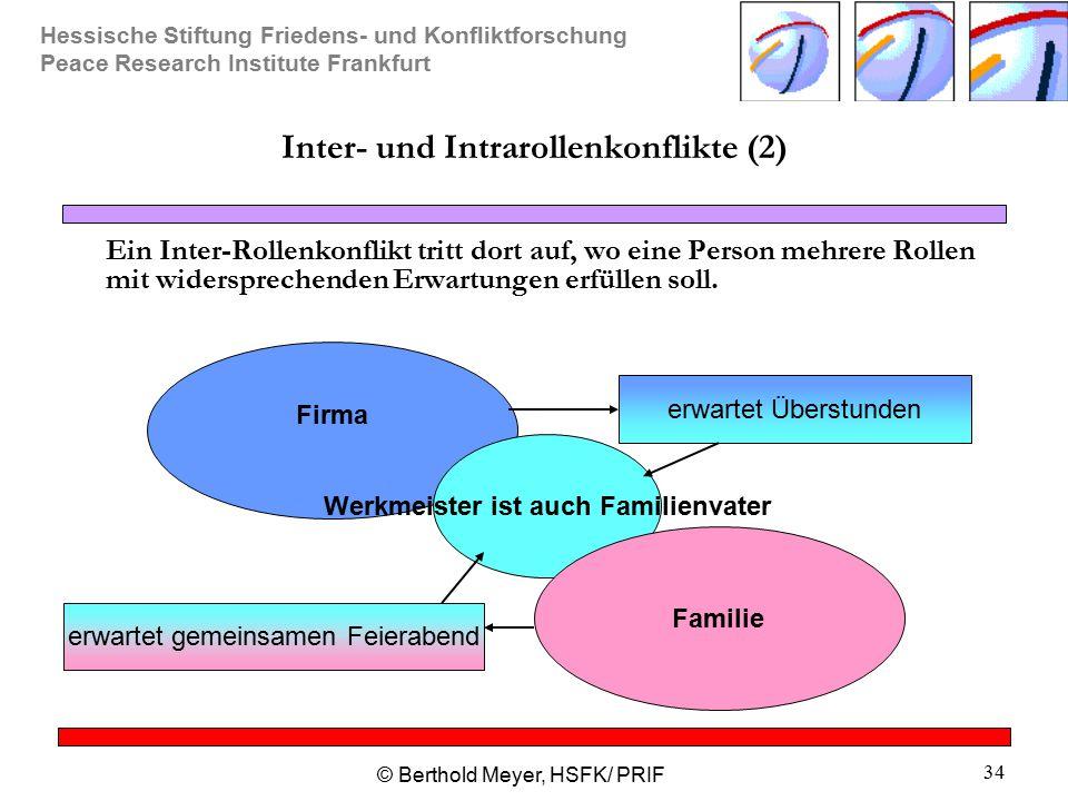 Hessische Stiftung Friedens- und Konfliktforschung Peace Research Institute Frankfurt © Berthold Meyer, HSFK/ PRIF 34 Inter- und Intrarollenkonflikte