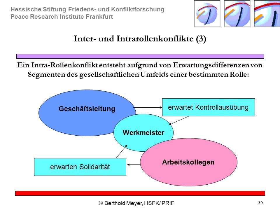 Hessische Stiftung Friedens- und Konfliktforschung Peace Research Institute Frankfurt © Berthold Meyer, HSFK/ PRIF 35 Inter- und Intrarollenkonflikte