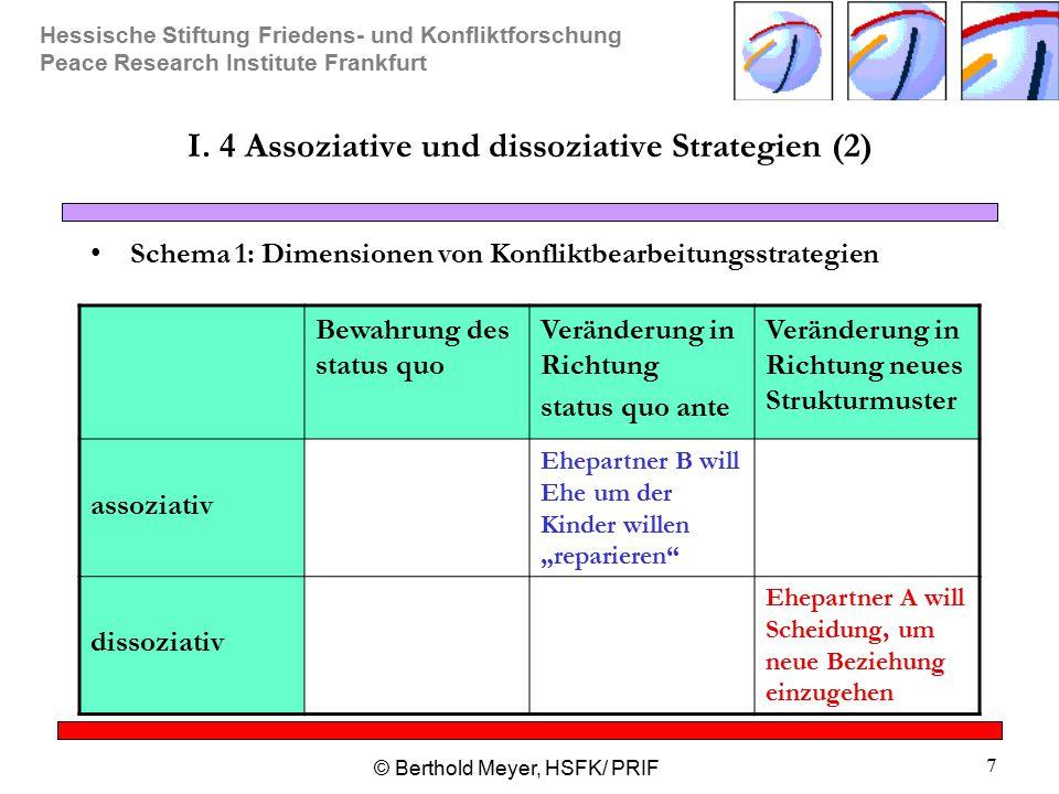 Hessische Stiftung Friedens- und Konfliktforschung Peace Research Institute Frankfurt © Berthold Meyer, HSFK/ PRIF 7 I. 4 Assoziative und dissoziative
