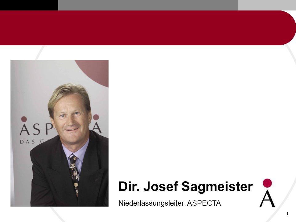 ASPECTA RENTE.invest option 1 Dir. Josef Sagmeister Niederlassungsleiter ASPECTA