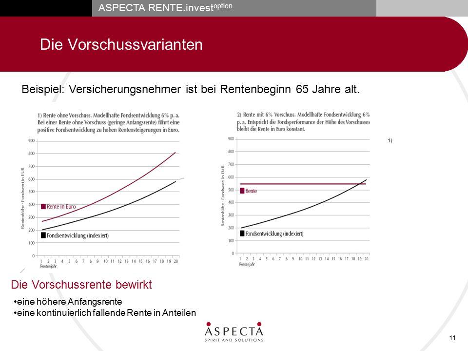 ASPECTA RENTE.invest option 11 Die Vorschussvarianten Beispiel: Versicherungsnehmer ist bei Rentenbeginn 65 Jahre alt. eine höhere Anfangsrente eine k