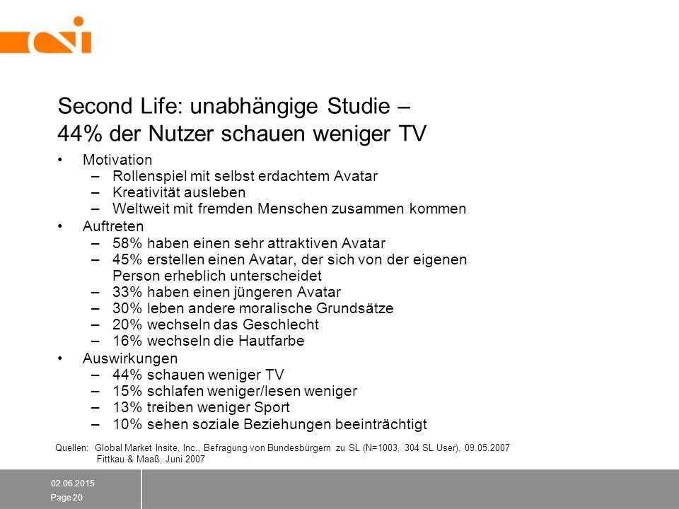 Second Life: unabhängige Studie – 44% der Nutzer schauen weniger TV Motivation –Rollenspiel mit selbst erdachtem Avatar –Kreativität ausleben –Weltweit mit fremden Menschen zusammen kommen Auftreten –58% haben einen sehr attraktiven Avatar –45% erstellen einen Avatar, der sich von der eigenen Person erheblich unterscheidet –33% haben einen jüngeren Avatar –30% leben andere moralische Grundsätze –20% wechseln das Geschlecht –16% wechseln die Hautfarbe Auswirkungen –44% schauen weniger TV –15% schlafen weniger/lesen weniger –13% treiben weniger Sport –10% sehen soziale Beziehungen beeinträchtigt 02.06.2015 Page 20 Quellen: Global Market Insite, Inc., Befragung von Bundesbürgern zu SL (N=1003, 304 SL User), 09.05.2007 Fittkau & Maaß, Juni 2007