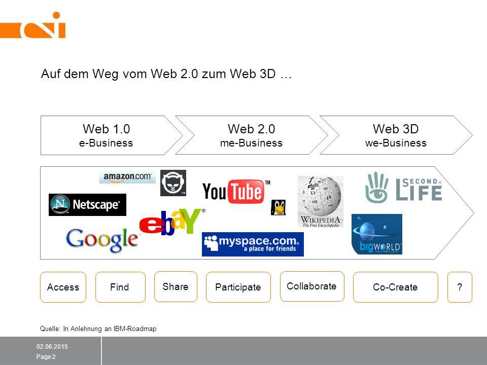 In-World-Advertising – Viele Werbeformen werden derzeit ausprobiert Werbeformen Plakatwerbung (statisch, RichMedia, selbstoptimierend, rückkanalfähig) Bekleidung und Accessoires (u.U.