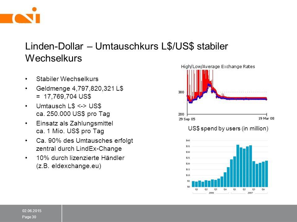 Linden-Dollar – Umtauschkurs L$/US$ stabiler Wechselkurs Stabiler Wechselkurs Geldmenge 4,797,820,321 L$ = 17,769,704 US$ Umtausch L$ US$ ca.