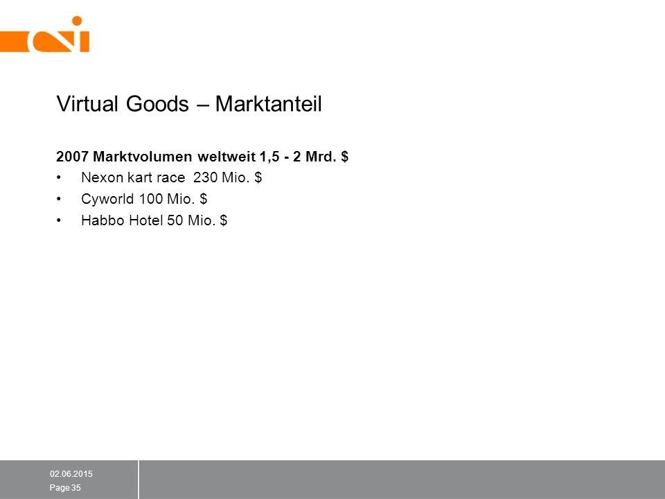 Virtual Goods – Marktanteil 2007 Marktvolumen weltweit 1,5 - 2 Mrd.