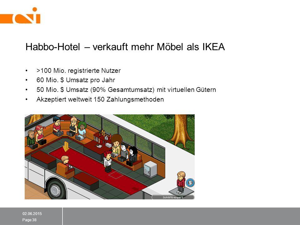 Habbo-Hotel – verkauft mehr Möbel als IKEA >100 Mio.