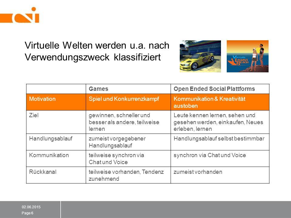 Nexon kart race – 230 Mio.$ Umsatz mit virtuellen Produkten 85% des Umsatzes mit virtuellen Produkten 170.000 MINIs und BMWs zu je 10 US$ verkauft (Crazyrider) 02.06.2015 Page 37