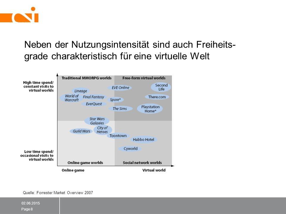 SECOND INTEREST AG Virtual Business Solutions Dernburgstrasse 7 14057 Berlin Germany t +49 (0)30 92 12 82 -73 f +49 (0)30 92 12 82 -74 www.secondinterest.com 02.06.2015 Page 49