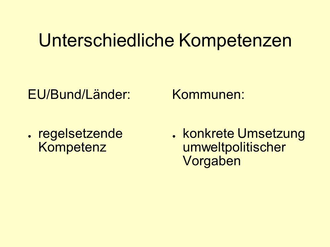 Unterschiedliche Kompetenzen EU/Bund/Länder: ● regelsetzende Kompetenz Kommunen: ● konkrete Umsetzung umweltpolitischer Vorgaben