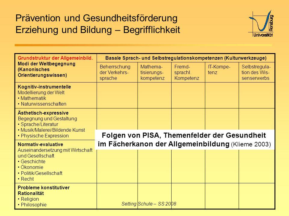 Prävention und Gesundheitsförderung Erziehung und Bildung – Begrifflichkeit Setting Schule – SS 2008 Grundstruktur der Allgemeinbild. Modi der Weltbeg
