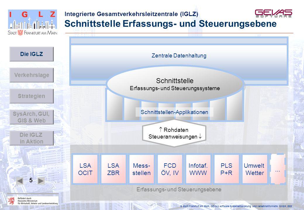 Integrierte Gesamtverkehrsleitzentrale (IGLZ) © Stadt Frankfurt am Main, GEVAS software Systementwicklung und Verkehrsinformatik GmbH, 2002 5 Schnitts