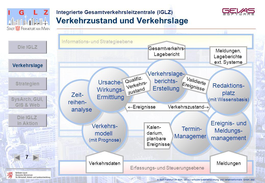 Integrierte Gesamtverkehrsleitzentrale (IGLZ) © Stadt Frankfurt am Main, GEVAS software Systementwicklung und Verkehrsinformatik GmbH, 2002 7 Verkehrz