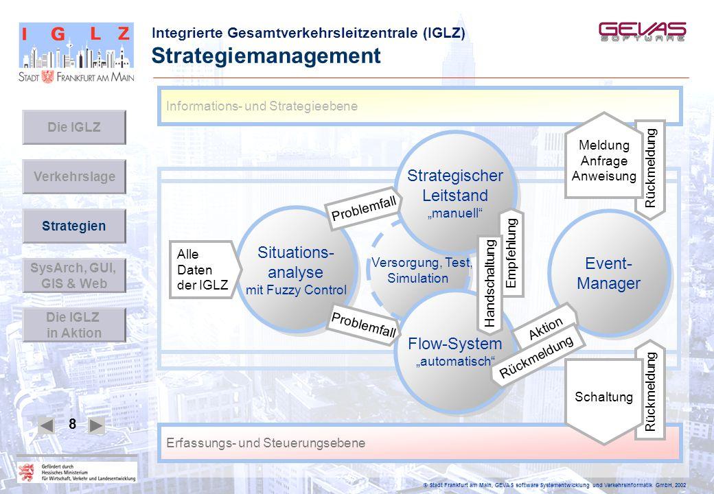 Integrierte Gesamtverkehrsleitzentrale (IGLZ) © Stadt Frankfurt am Main, GEVAS software Systementwicklung und Verkehrsinformatik GmbH, 2002 8 Strategi