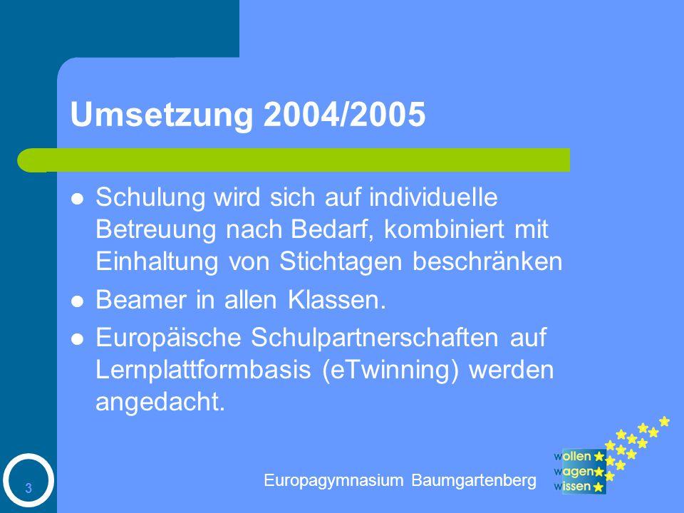 Europagymnasium Baumgartenberg 3 Umsetzung 2004/2005 Schulung wird sich auf individuelle Betreuung nach Bedarf, kombiniert mit Einhaltung von Stichtagen beschränken Beamer in allen Klassen.