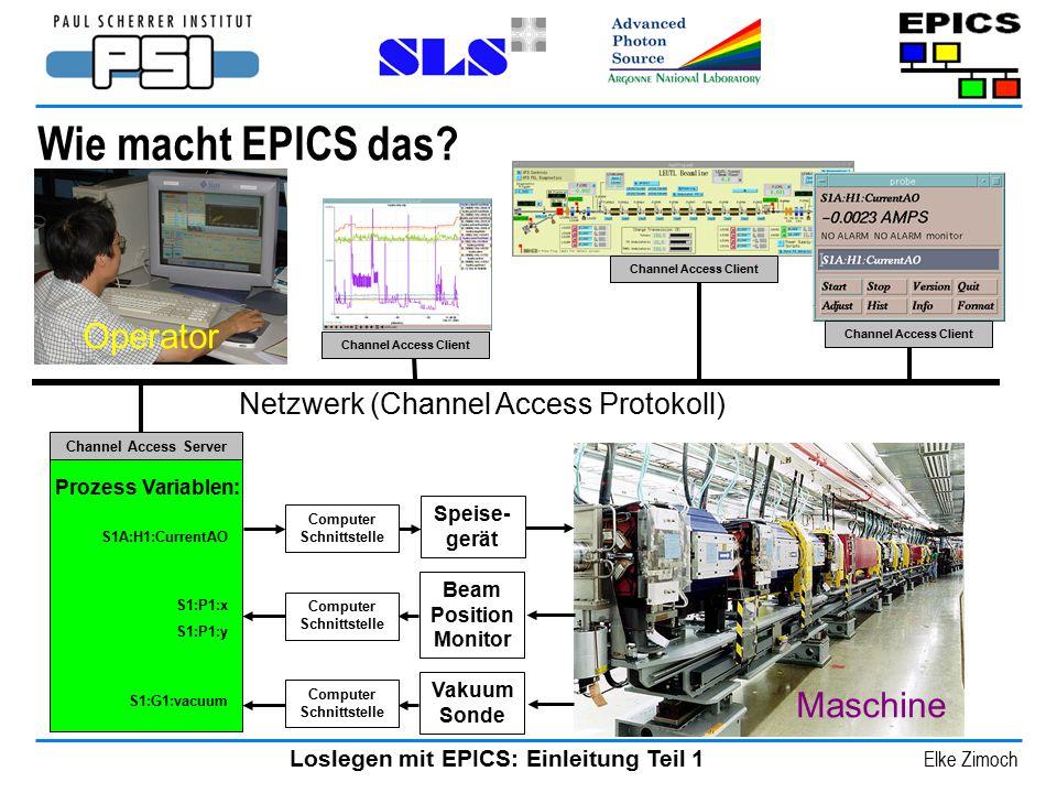 Loslegen mit EPICS: Einleitung Teil 1 Elke Zimoch Wie macht EPICS das? Speise- gerät Beam Position Monitor Vakuum Sonde Computer Schnittstelle Prozess