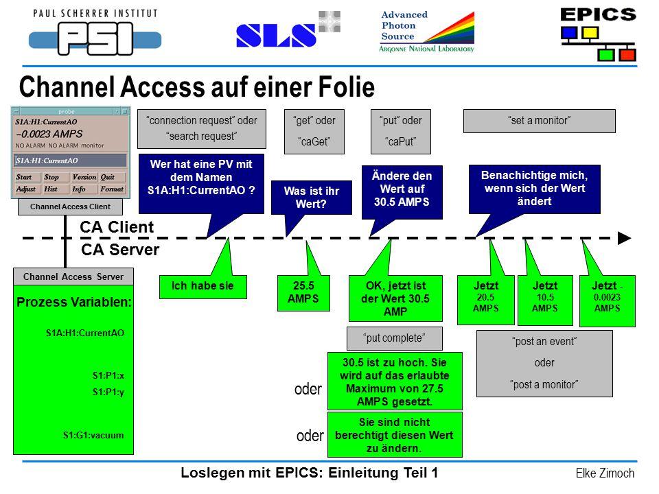 Loslegen mit EPICS: Einleitung Teil 1 Elke Zimoch Channel Access auf einer Folie CA Server CA Client Prozess Variablen: Channel Access Server S1A:H1:C