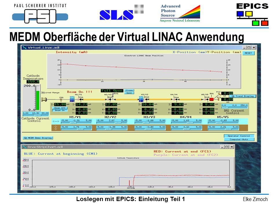 Loslegen mit EPICS: Einleitung Teil 1 Elke Zimoch MEDM Oberfläche der Virtual LINAC Anwendung