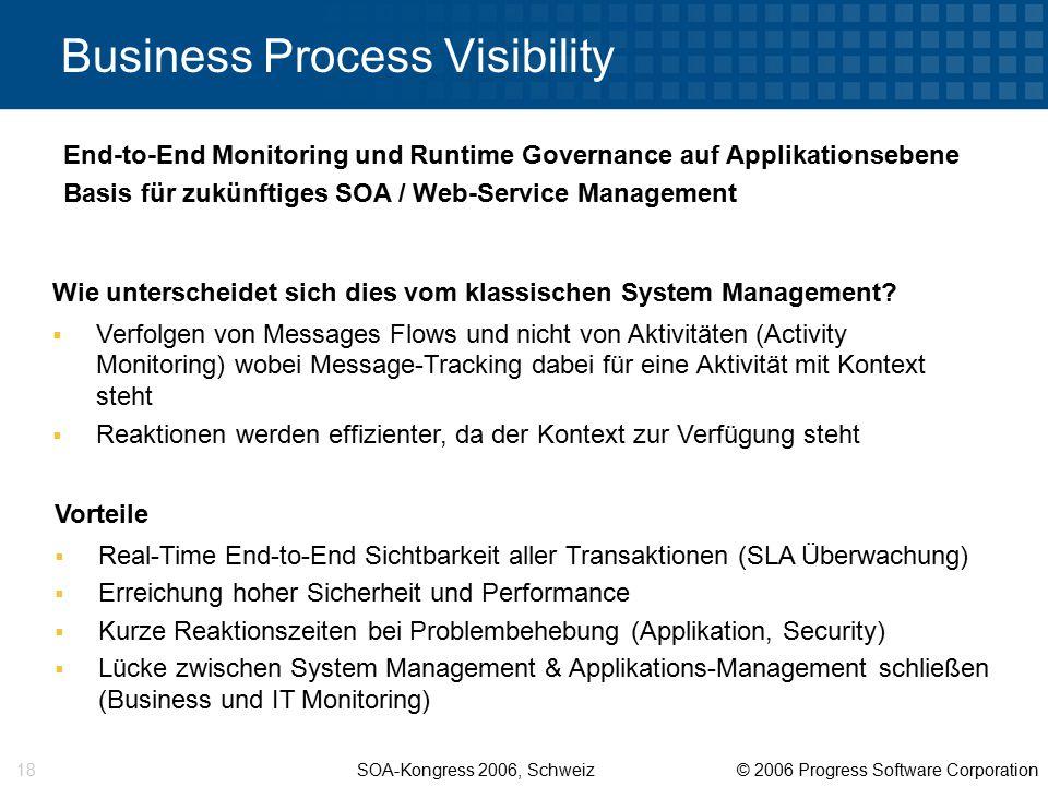 SOA-Kongress 2006, Schweiz © 2006 Progress Software Corporation 18 Business Process Visibility Wie unterscheidet sich dies vom klassischen System Mana