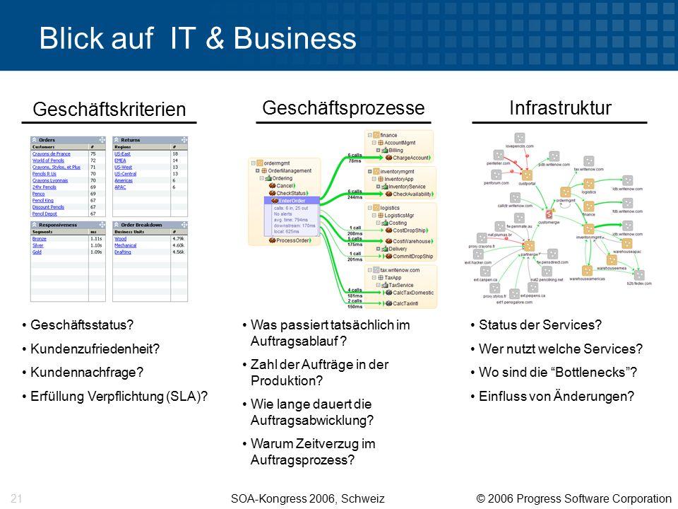 SOA-Kongress 2006, Schweiz © 2006 Progress Software Corporation 21 Blick auf IT & Business Geschäftsprozesse Infrastruktur Status der Services? Wer nu