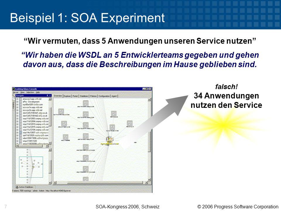 SOA-Kongress 2006, Schweiz © 2006 Progress Software Corporation 7 Beispiel 1: SOA Experiment Wir vermuten, dass 5 Anwendungen unseren Service nutzen falsch.