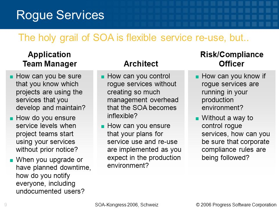 SOA-Kongress 2006, Schweiz © 2006 Progress Software Corporation 9 Rogue Services Architect Risk/Compliance Officer  How can you know if rogue services are running in your production environment.