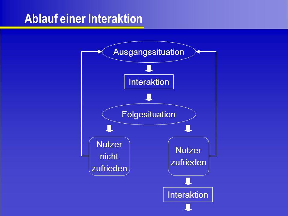 Ablauf einer Interaktion Ausgangssituation Interaktion Folgesituation Nutzer nicht zufrieden Nutzer zufrieden Interaktion
