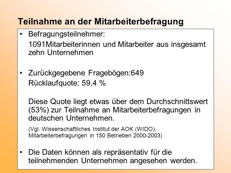 Teilnahme an der Mitarbeiterbefragung Befragungsteilnehmer: 1091Mitarbeiterinnen und Mitarbeiter aus insgesamt zehn Unternehmen Zurückgegebene Fragebö