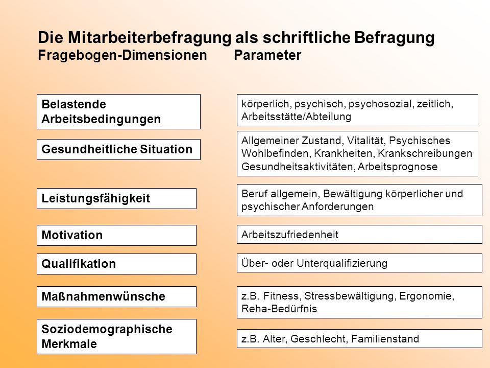 Die Mitarbeiterbefragung als schriftliche Befragung Fragebogen-DimensionenParameter Belastende Arbeitsbedingungen körperlich, psychisch, psychosozial,