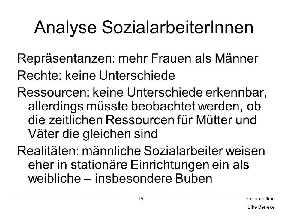 16eb consulting Elke Beneke 1.Gleichstellungsziel: Was soll an bestehenden Unterschieden im Rahmen d.
