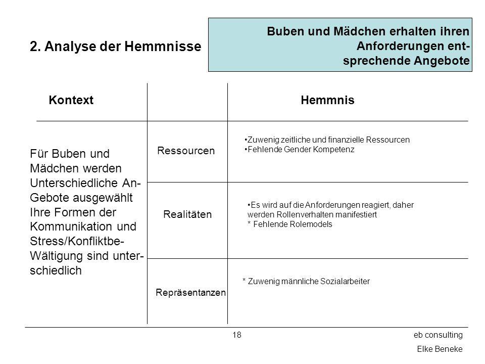 18eb consulting Elke Beneke 2.