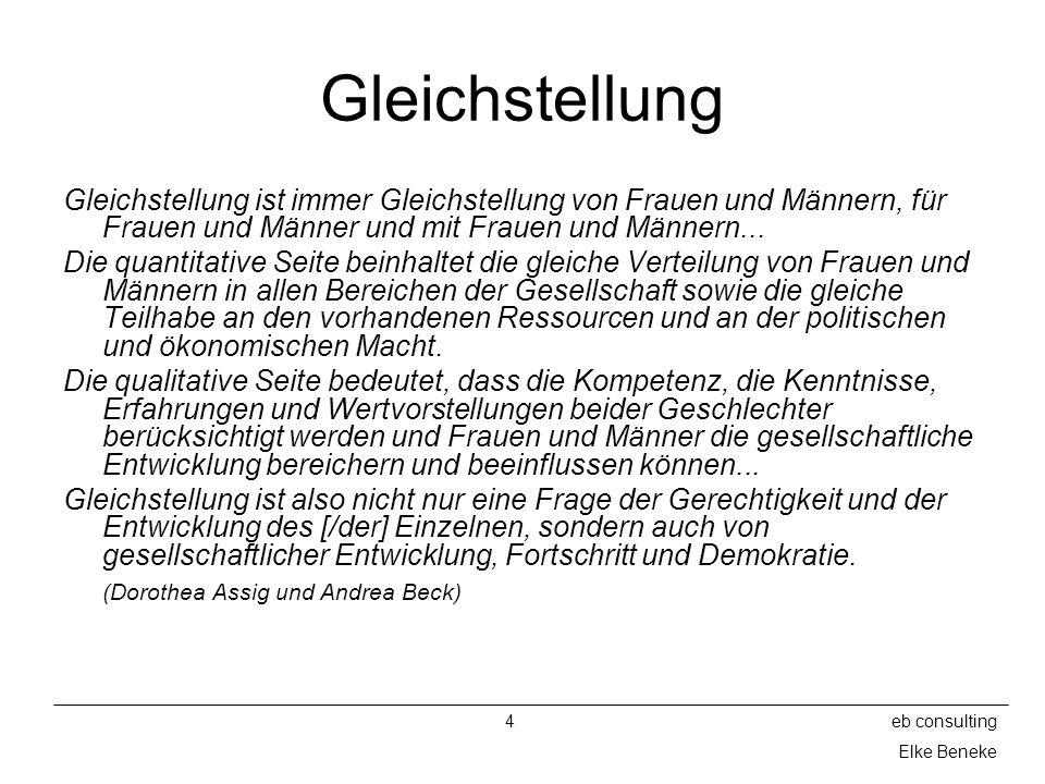 4eb consulting Elke Beneke Gleichstellung Gleichstellung ist immer Gleichstellung von Frauen und Männern, für Frauen und Männer und mit Frauen und Männern...