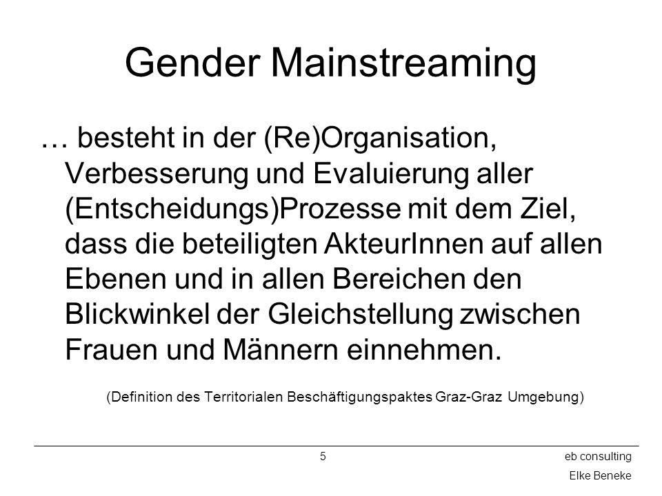 5eb consulting Elke Beneke Gender Mainstreaming … besteht in der (Re)Organisation, Verbesserung und Evaluierung aller (Entscheidungs)Prozesse mit dem Ziel, dass die beteiligten AkteurInnen auf allen Ebenen und in allen Bereichen den Blickwinkel der Gleichstellung zwischen Frauen und Männern einnehmen.