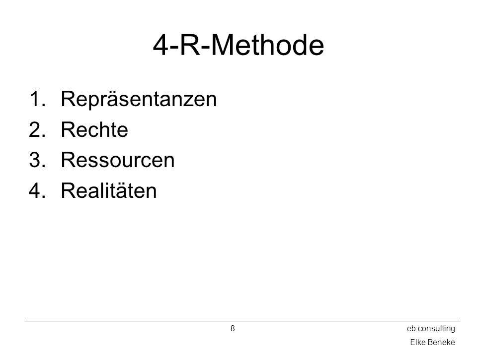 8eb consulting Elke Beneke 4-R-Methode 1.Repräsentanzen 2.Rechte 3.Ressourcen 4.Realitäten