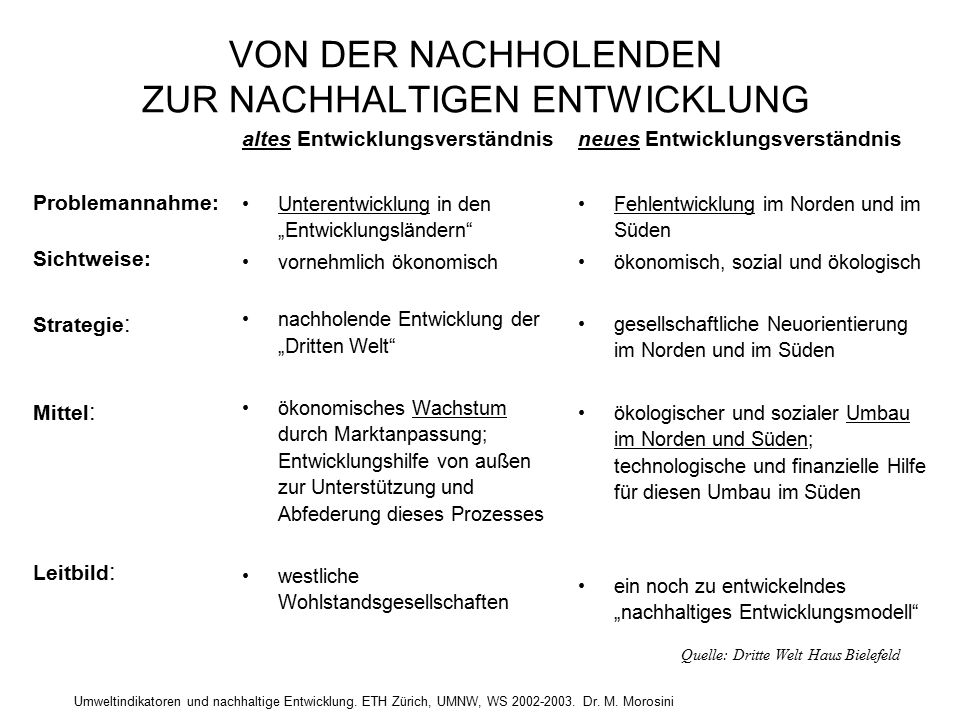 Umweltindikatoren und nachhaltige Entwicklung. ETH Zürich, UMNW, WS 2002-2003. Dr. M. Morosini VON DER NACHHOLENDEN ZUR NACHHALTIGEN ENTWICKLUNG altes