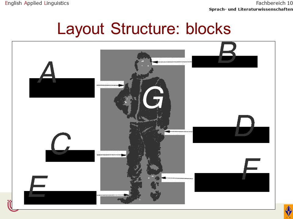 English Applied Linguistics Sprach- und Literaturwissenschaften Fachbereich 10 Layout Structure: blocks