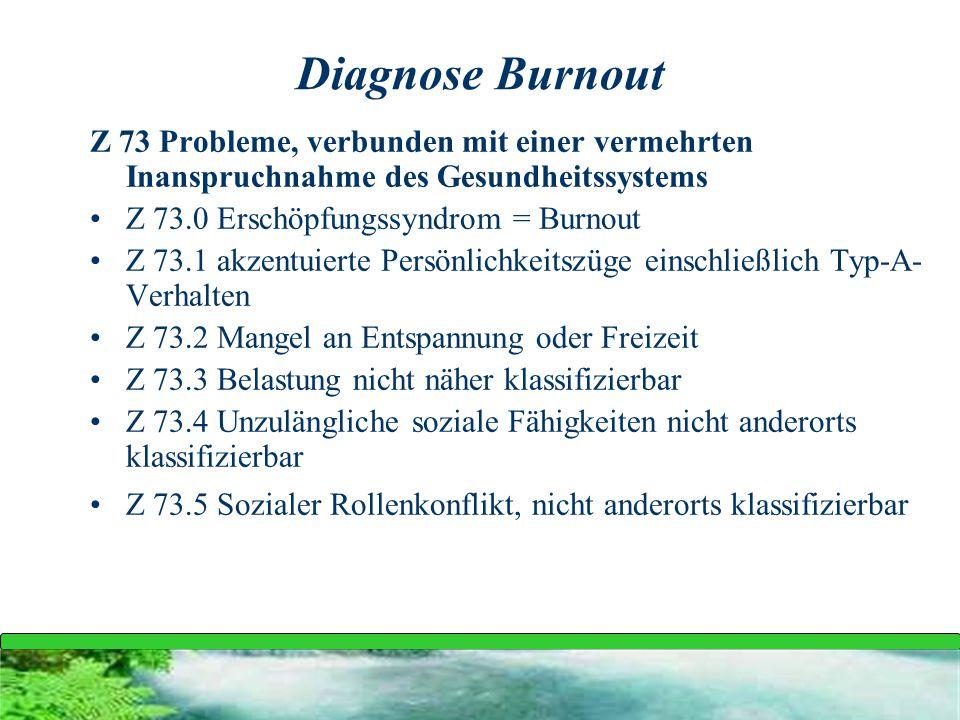 Diagnose Burnout Z 73 Probleme, verbunden mit einer vermehrten Inanspruchnahme des Gesundheitssystems Z 73.0 Erschöpfungssyndrom = Burnout Z 73.1 akze