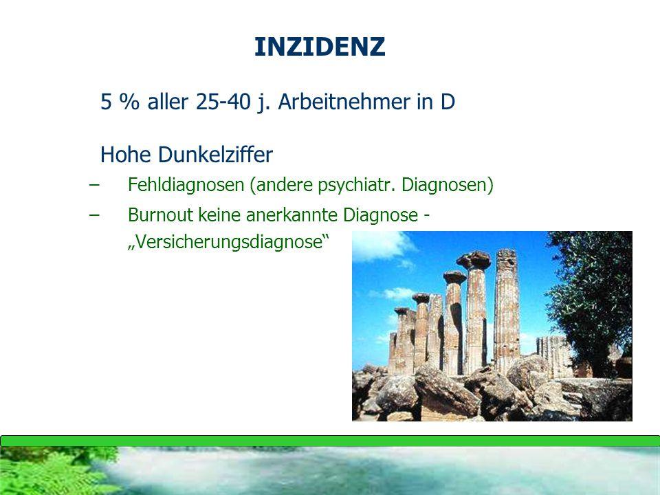 "INZIDENZ 5 % aller 25-40 j. Arbeitnehmer in D Hohe Dunkelziffer –Fehldiagnosen (andere psychiatr. Diagnosen) –Burnout keine anerkannte Diagnose - ""Ver"