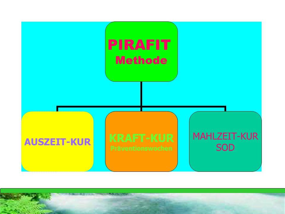 PIRAFIT Methode AUSZEIT-KUR KRAFT-KUR Präventionswochen MAHLZEIT-KUR SOD