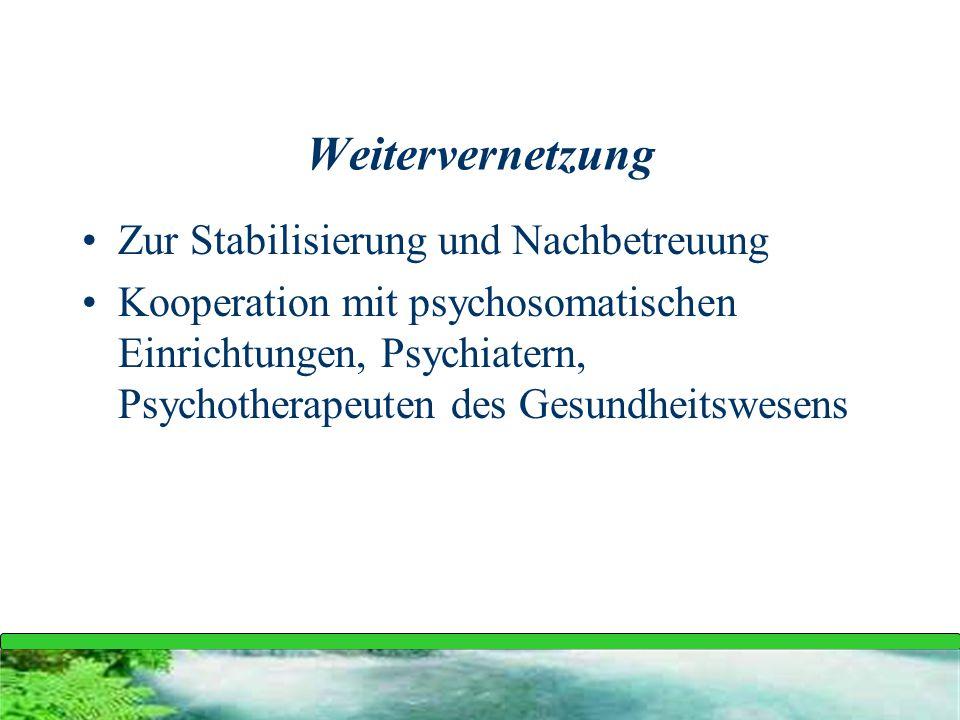 Weitervernetzung Zur Stabilisierung und Nachbetreuung Kooperation mit psychosomatischen Einrichtungen, Psychiatern, Psychotherapeuten des Gesundheitsw