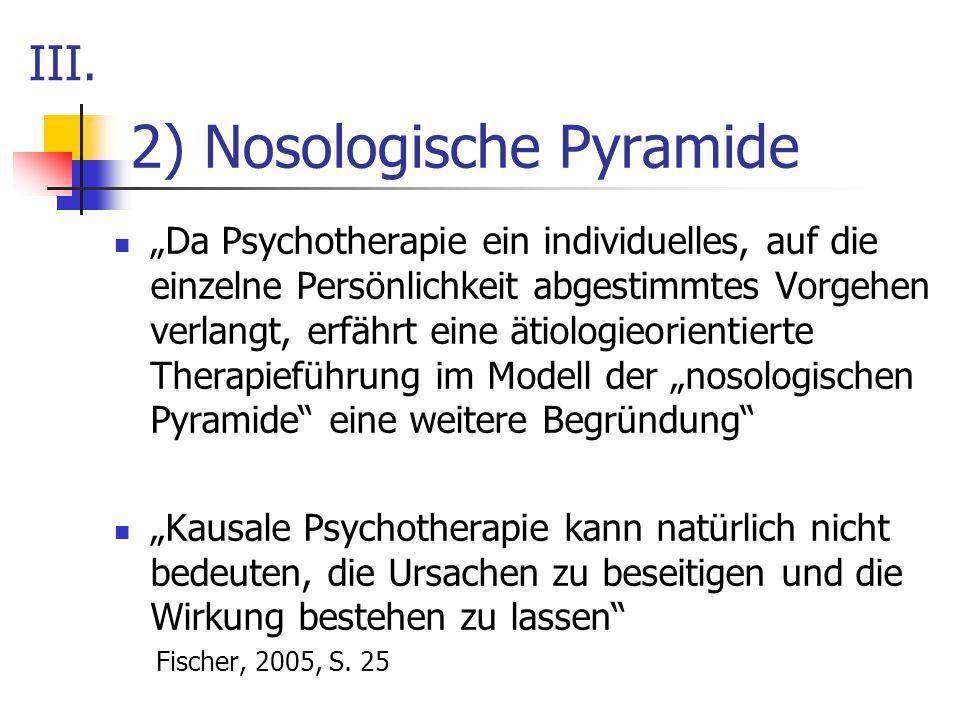 """2) Nosologische Pyramide """"Da Psychotherapie ein individuelles, auf die einzelne Persönlichkeit abgestimmtes Vorgehen verlangt, erfährt eine ätiologieorientierte Therapieführung im Modell der """"nosologischen Pyramide eine weitere Begründung """"Kausale Psychotherapie kann natürlich nicht bedeuten, die Ursachen zu beseitigen und die Wirkung bestehen zu lassen Fischer, 2005, S."""