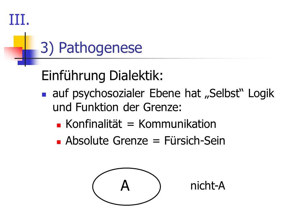 """3) Pathogenese III. Einführung Dialektik: auf psychosozialer Ebene hat """"Selbst"""" Logik und Funktion der Grenze: Konfinalität = Kommunikation Absolute G"""